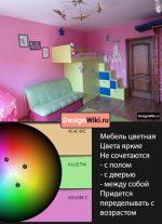 Дизайн для детской комнаты для девочки 5 лет: 92 фото (реальные) и 4 идеи дизайна