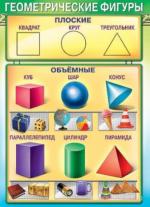 Геометрия в нашем доме: Проект по математике «Геометрические фигуры в моем доме»